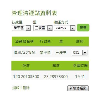 清運資訊網_web應用系統_截圖1
